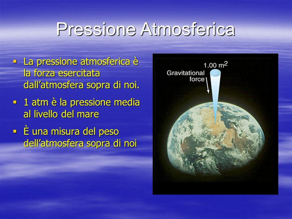 Un po di ripasso  Il miscuglio di gas che costituisce l atmosfera e che avvolge come un immenso oceano invisibile il pianeta Terra, si estende fino a 150- 200 chilometri di altitudine.
