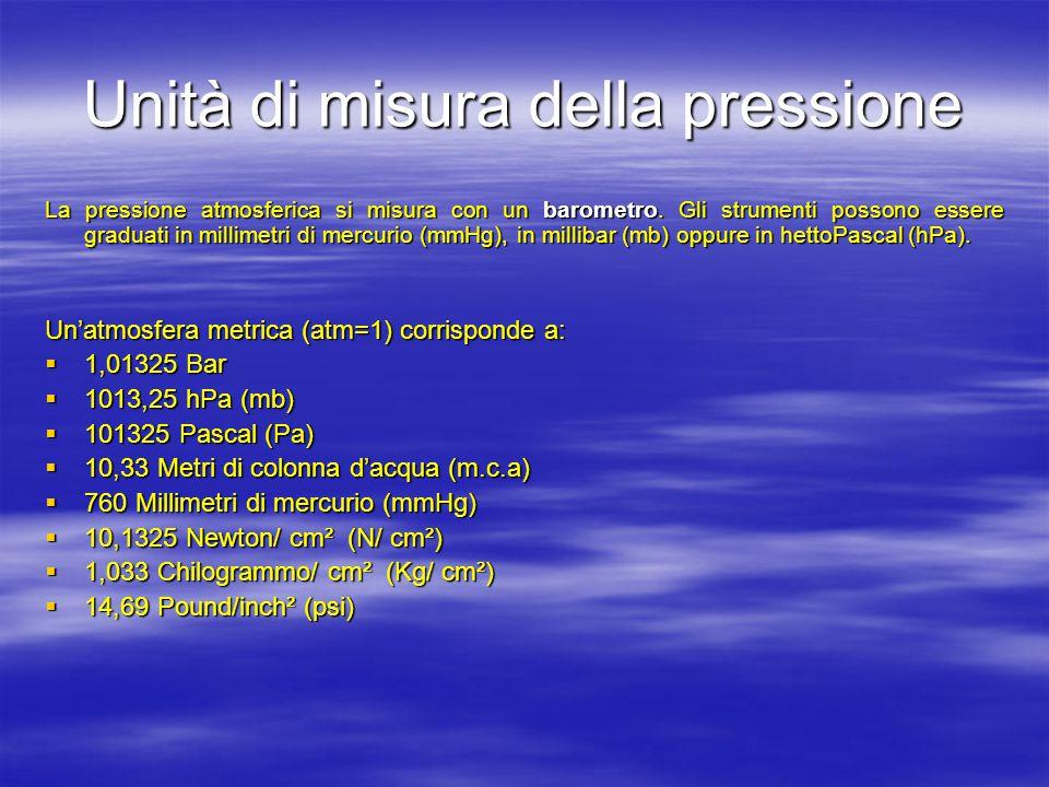 Unità di misura della pressione La pressione atmosferica si misura con un barometro.