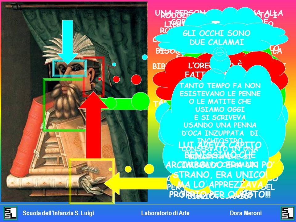 Scuola dell'Infanzia S. LuigiLaboratorio di ArteDora Meroni QUESTO È IL RITRATTO DELL'IMPERATORE RODOLFO II GUARDA LA SOMIGLIANZA CON RODOLFO II CI SO