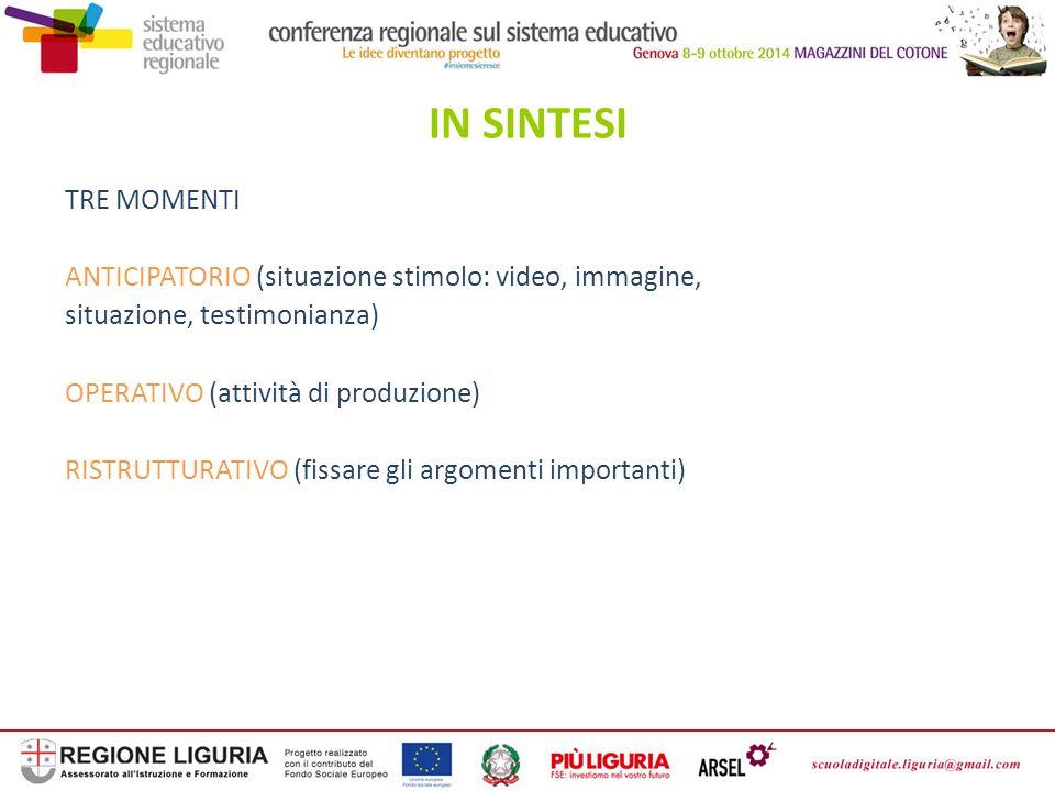 IN SINTESI TRE MOMENTI ANTICIPATORIO (situazione stimolo: video, immagine, situazione, testimonianza) OPERATIVO (attività di produzione) RISTRUTTURATI
