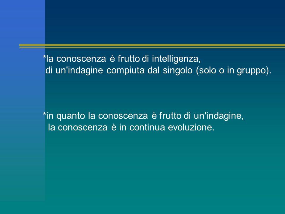 *la conoscenza è frutto di intelligenza, di un indagine compiuta dal singolo (solo o in gruppo).