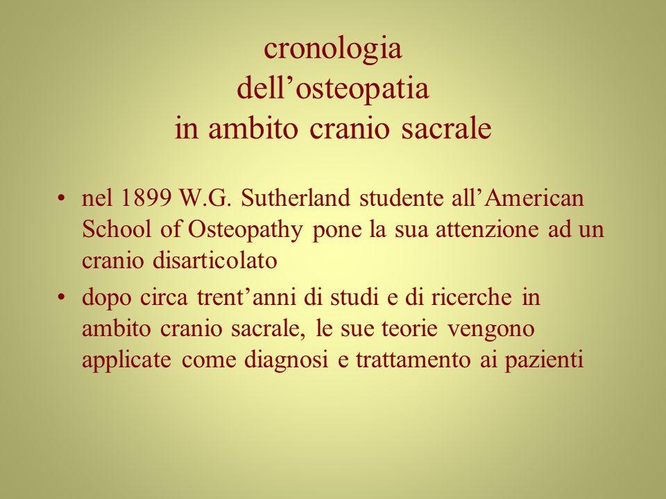 cronologia dell'osteopatia in ambito cranio sacrale nel 1899 W.G.