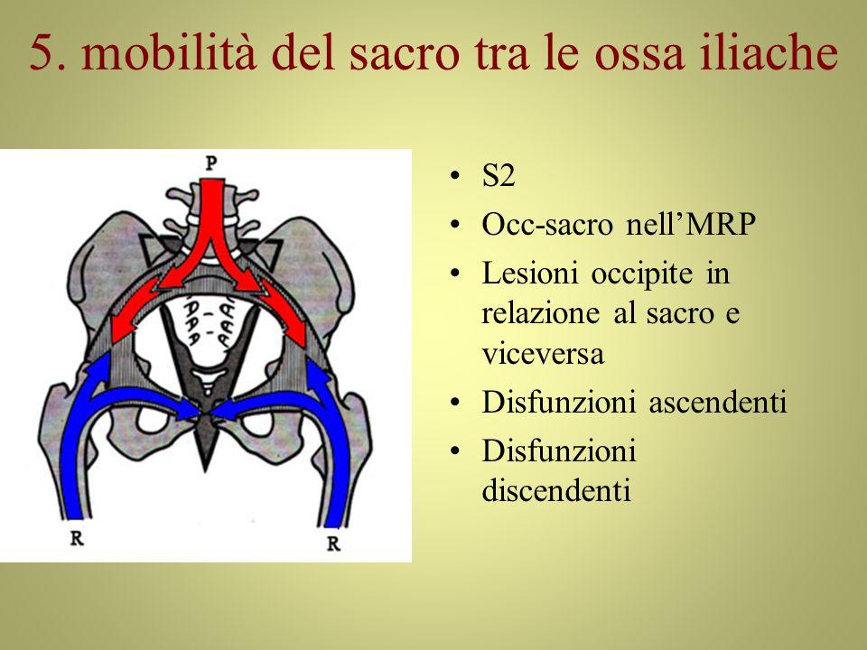5. mobilità del sacro tra le ossa iliache S2 Occ-sacro nell'MRP Lesioni occipite in relazione al sacro e viceversa Disfunzioni ascendenti Disfunzioni