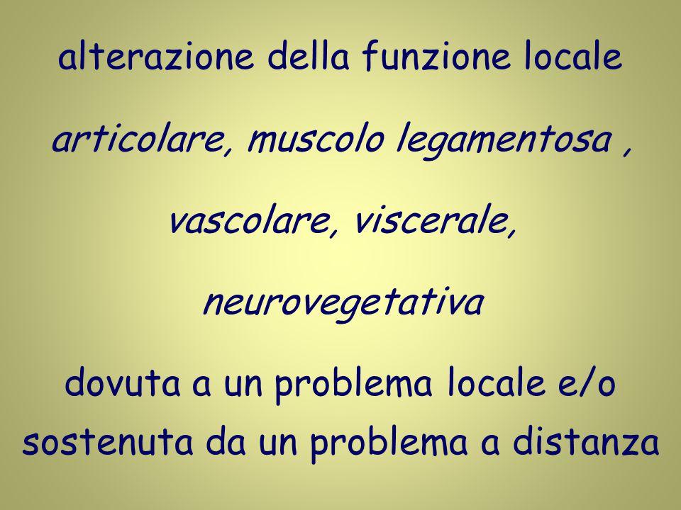 alterazione della funzione locale articolare, muscolo legamentosa, vascolare, viscerale, neurovegetativa dovuta a un problema locale e/o sostenuta da un problema a distanza