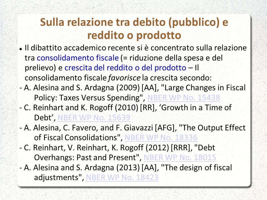 Il dibattito accademico recente si è concentrato sulla relazione tra consolidamento fiscale (= riduzione della spesa e del prelievo) e crescita del reddito o del prodotto – Il consolidamento fiscale favorisce la crescita secondo: - A.