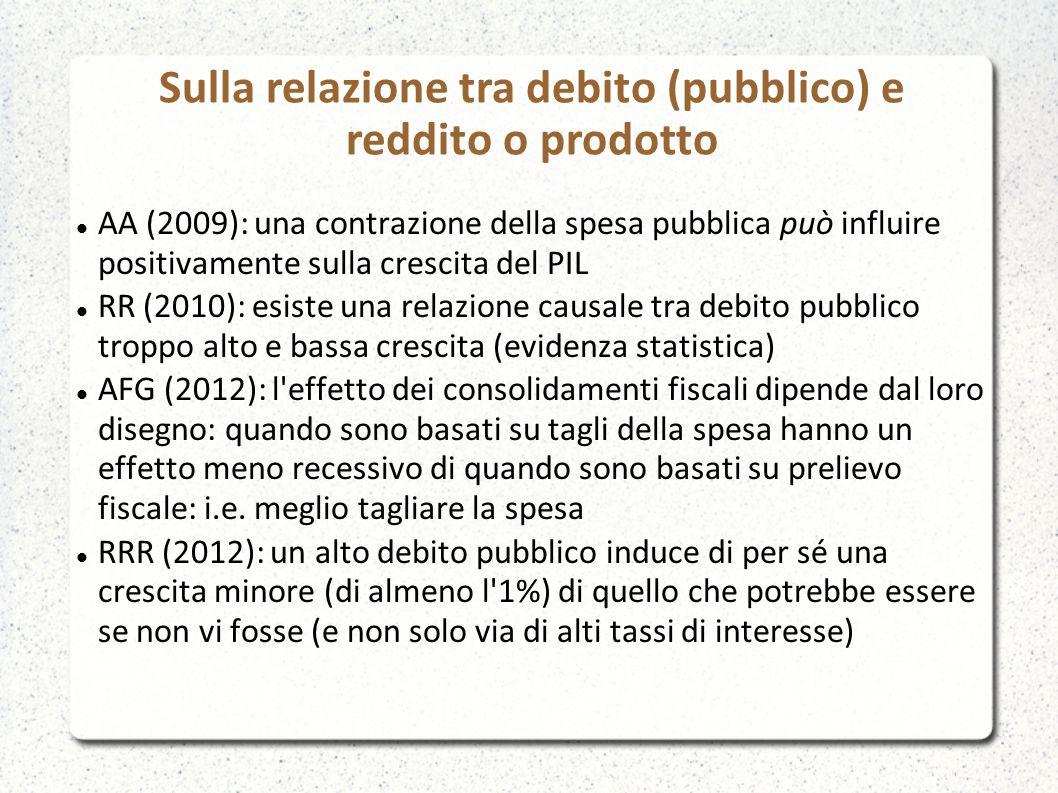 AA (2009): una contrazione della spesa pubblica può influire positivamente sulla crescita del PIL RR (2010): esiste una relazione causale tra debito pubblico troppo alto e bassa crescita (evidenza statistica) AFG (2012): l effetto dei consolidamenti fiscali dipende dal loro disegno: quando sono basati su tagli della spesa hanno un effetto meno recessivo di quando sono basati su prelievo fiscale: i.e.