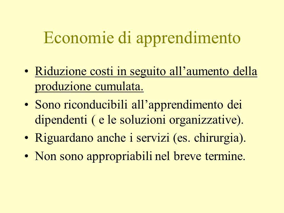 Fonti delle economie di scala Di impianto Indivisibilità e distribuzione dei costi fissi. (Per es. trasporto ferroviario raddoppiando il carico non è