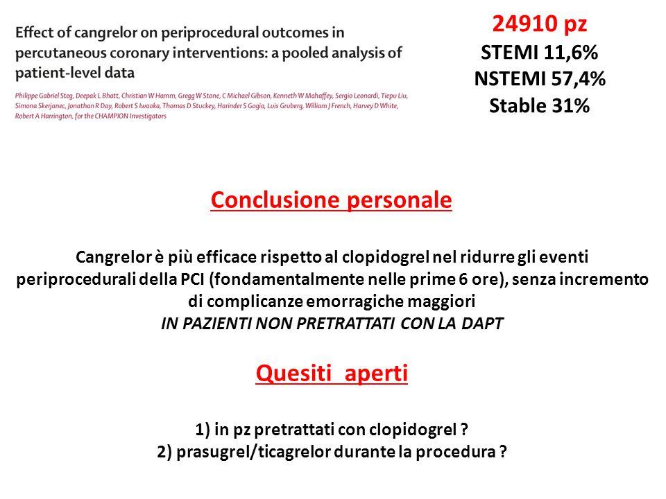 24910 pz STEMI 11,6% NSTEMI 57,4% Stable 31% Conclusione personale Cangrelor è più efficace rispetto al clopidogrel nel ridurre gli eventi periprocedu