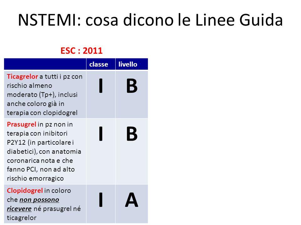 NSTEMI: cosa dicono le Linee Guida ESC : 2011 classelivello Ticagrelor a tutti i pz con rischio almeno moderato (Tp+), inclusi anche coloro già in ter
