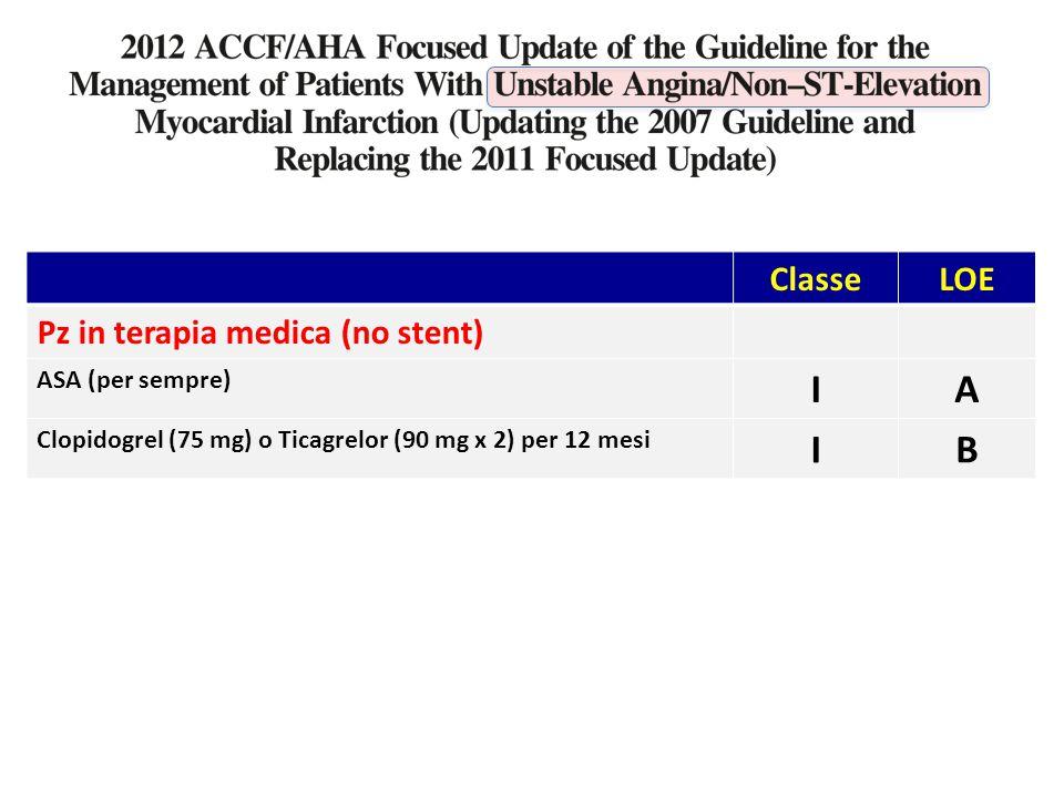 ClasseLOE Pz in terapia medica (no stent) ASA (per sempre) IA Clopidogrel (75 mg) o Ticagrelor (90 mg x 2) per 12 mesi IB