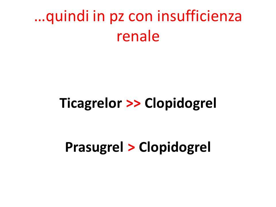 …quindi in pz con insufficienza renale Ticagrelor >> Clopidogrel Prasugrel > Clopidogrel