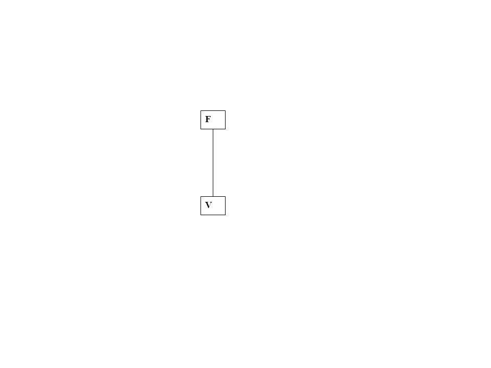 O(=originale) R (=ms.Rediano) F=stampa fiorentina V=stampa veneziana Archetipo comune a R e F