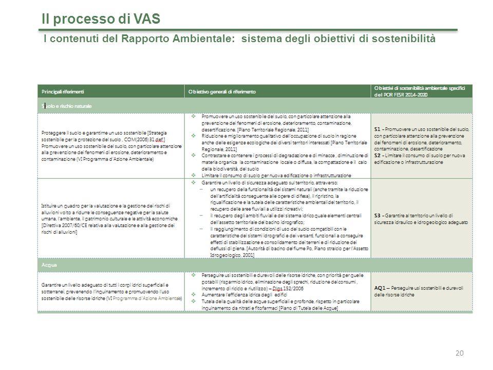 20 Il processo di VAS I contenuti del Rapporto Ambientale: sistema degli obiettivi di sostenibilità