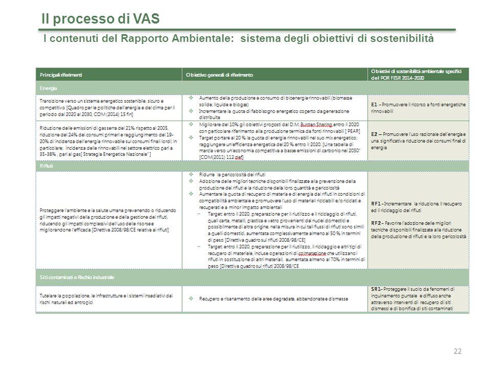 22 Il processo di VAS I contenuti del Rapporto Ambientale: sistema degli obiettivi di sostenibilità
