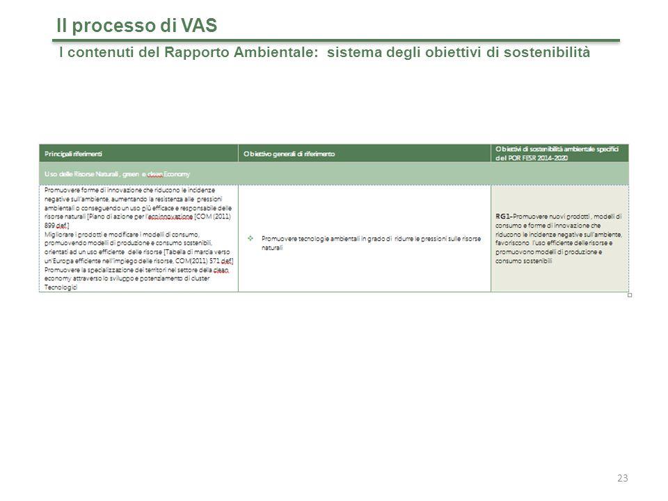 23 Il processo di VAS I contenuti del Rapporto Ambientale: sistema degli obiettivi di sostenibilità