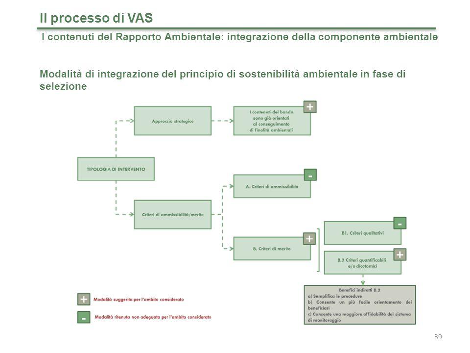 39 Modalità di integrazione del principio di sostenibilità ambientale in fase di selezione Il processo di VAS I contenuti del Rapporto Ambientale: integrazione della componente ambientale