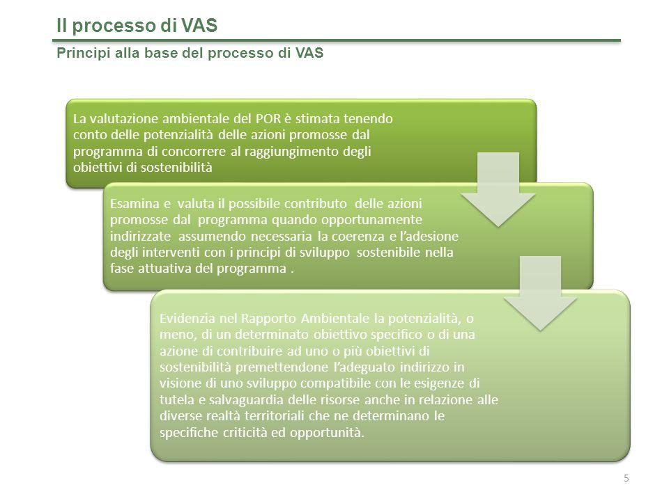 Principi alla base del processo di VAS 5 La valutazione ambientale del POR è stimata tenendo conto delle potenzialità delle azioni promosse dal programma di concorrere al raggiungimento degli obiettivi di sostenibilità Esamina e valuta il possibile contributo delle azioni promosse dal programma quando opportunamente indirizzate assumendo necessaria la coerenza e l'adesione degli interventi con i principi di sviluppo sostenibile nella fase attuativa del programma.