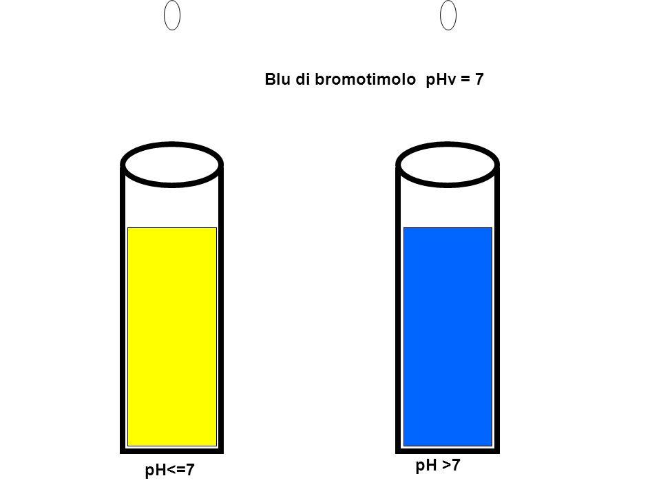 Blu di bromotimolo pHv = 7 pH<=7 pH >7