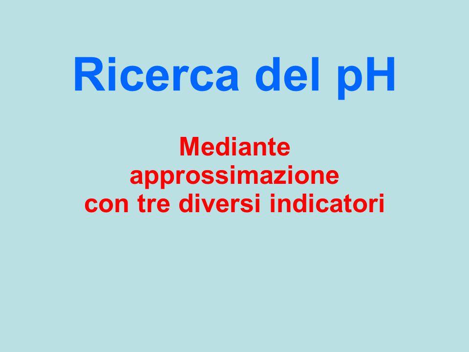 Ricerca del pH Mediante approssimazione con tre diversi indicatori
