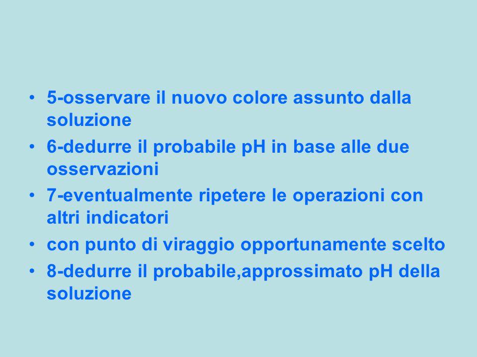 5-osservare il nuovo colore assunto dalla soluzione 6-dedurre il probabile pH in base alle due osservazioni 7-eventualmente ripetere le operazioni con