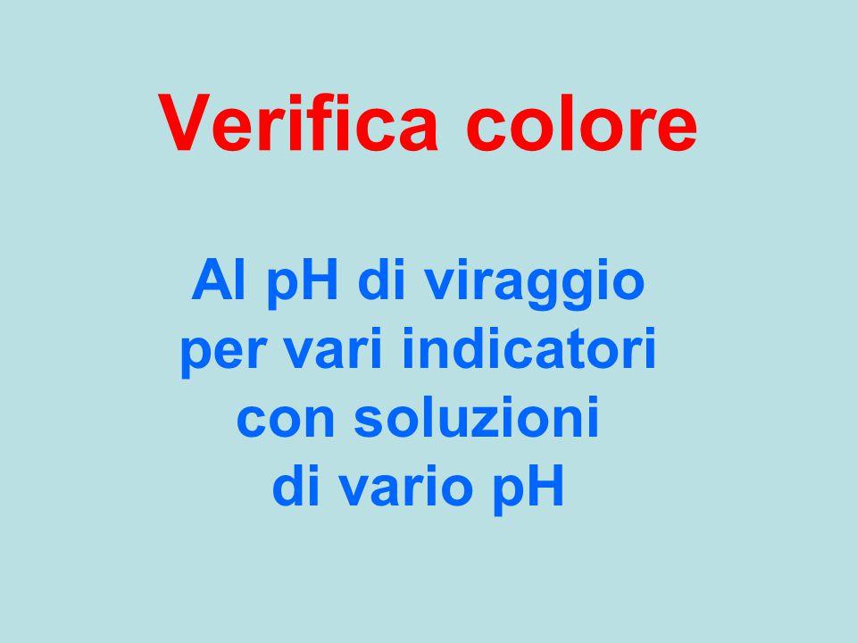 Verifica colore Al pH di viraggio per vari indicatori con soluzioni di vario pH