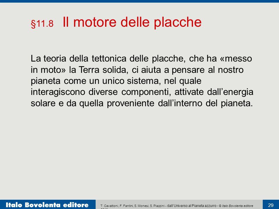 T. Cavattoni, F. Fantini, S. Monesi, S. Piazzini - dall'Universo al Pianeta azzurro - © Italo Bovolenta editore 2010 29 La teoria della tettonica dell