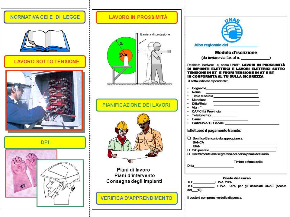 UnitàParteArgomento Durata [ore] 1a1a ILegislazione, concetti e principi generali di sicurezza 3,5 II Il D.