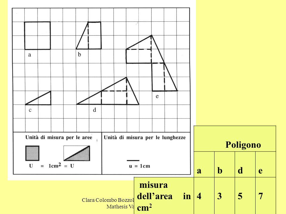 Clara Colombo Bozzolo-Patrizia Dova-Marinella Del Torchio Mathesis Varese ottobre-dicembre 2014 20 Poligono a b d e misura dell'area in cm 2 4 3 5 7