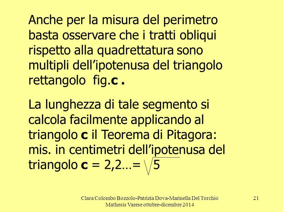 Clara Colombo Bozzolo-Patrizia Dova-Marinella Del Torchio Mathesis Varese ottobre-dicembre 2014 21 Anche per la misura del perimetro basta osservare c