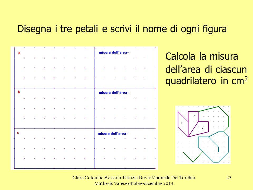 Clara Colombo Bozzolo-Patrizia Dova-Marinella Del Torchio Mathesis Varese ottobre-dicembre 2014 23 Disegna i tre petali e scrivi il nome di ogni figur