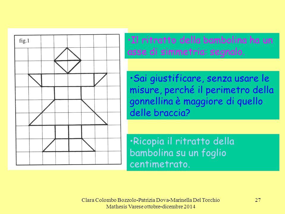 Clara Colombo Bozzolo-Patrizia Dova-Marinella Del Torchio Mathesis Varese ottobre-dicembre 2014 27 Il ritratto della bambolina ha un asse di simmetria