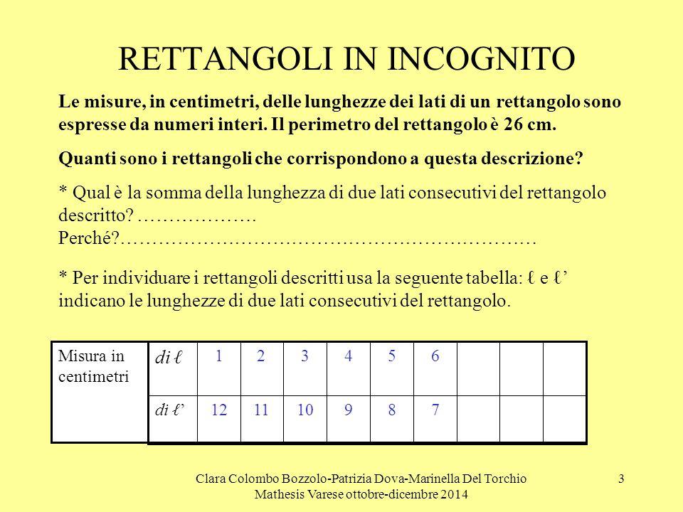 Clara Colombo Bozzolo-Patrizia Dova-Marinella Del Torchio Mathesis Varese ottobre-dicembre 2014 14 Si ricava che - il triangolo equilatero a ha i lati lunghi 8cm - i due triangoli isosceli possono avere i lati lunghi 10cm, 10cm, 4cm, oppure 10cm, 7cm, 7cm; si dice che b è acutangolo, quindi è il triangolo con i lati lunghi 10cm, 10cm, 4cm, dato che l'altro triangolo isoscele è ottusangolo.