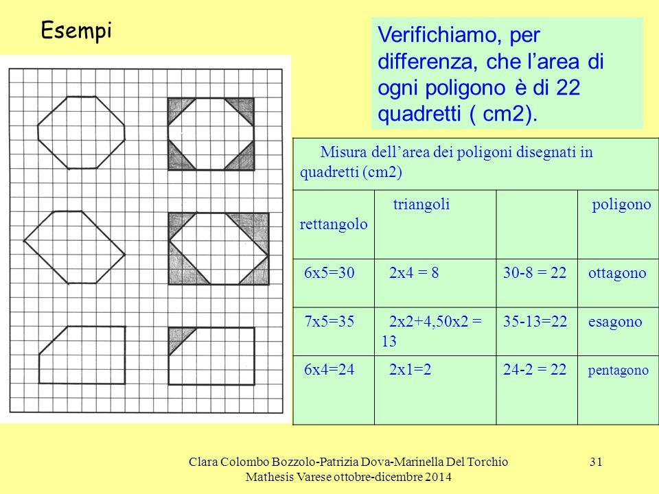 Clara Colombo Bozzolo-Patrizia Dova-Marinella Del Torchio Mathesis Varese ottobre-dicembre 2014 31 Esempi Verifichiamo, per differenza, che l'area di