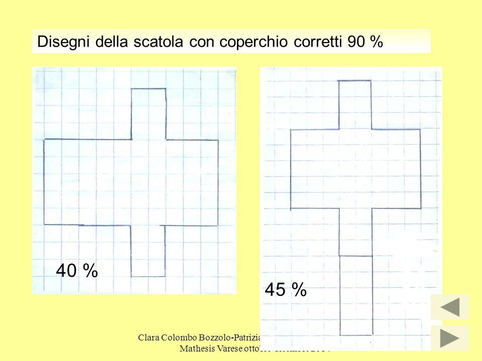 Clara Colombo Bozzolo-Patrizia Dova-Marinella Del Torchio Mathesis Varese ottobre-dicembre 2014 38 Disegni della scatola con coperchio corretti 90 % 4