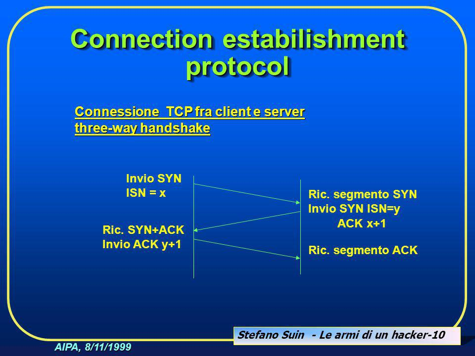 Stefano Suin - Le armi di un hacker-10 AIPA, 8/11/1999 Connection estabilishment protocol Connessione TCP fra client e server three-way handshake Invio SYN ISN = x Ric.