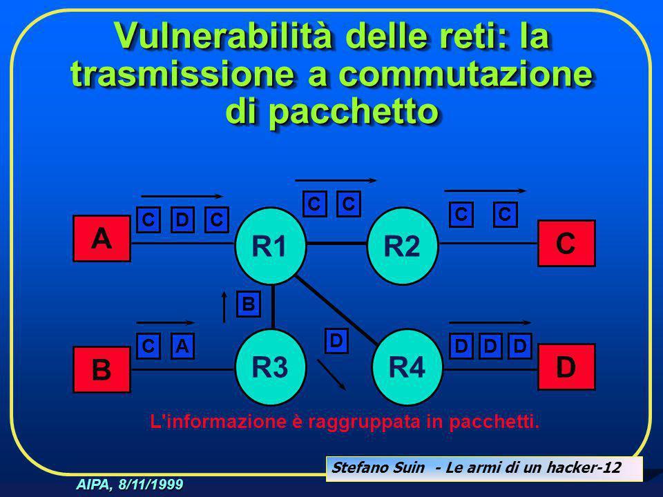Stefano Suin - Le armi di un hacker-12 AIPA, 8/11/1999 Vulnerabilità delle reti: la trasmissione a commutazione di pacchetto L'informazione è raggrupp