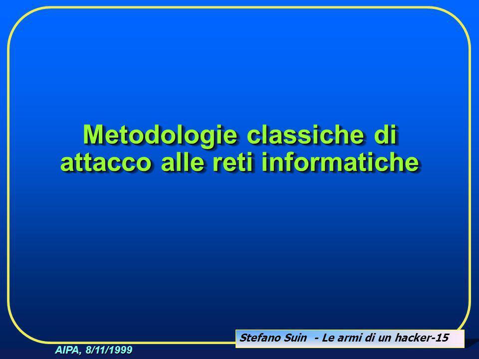 Stefano Suin - Le armi di un hacker-15 AIPA, 8/11/1999 Metodologie classiche di attacco alle reti informatiche
