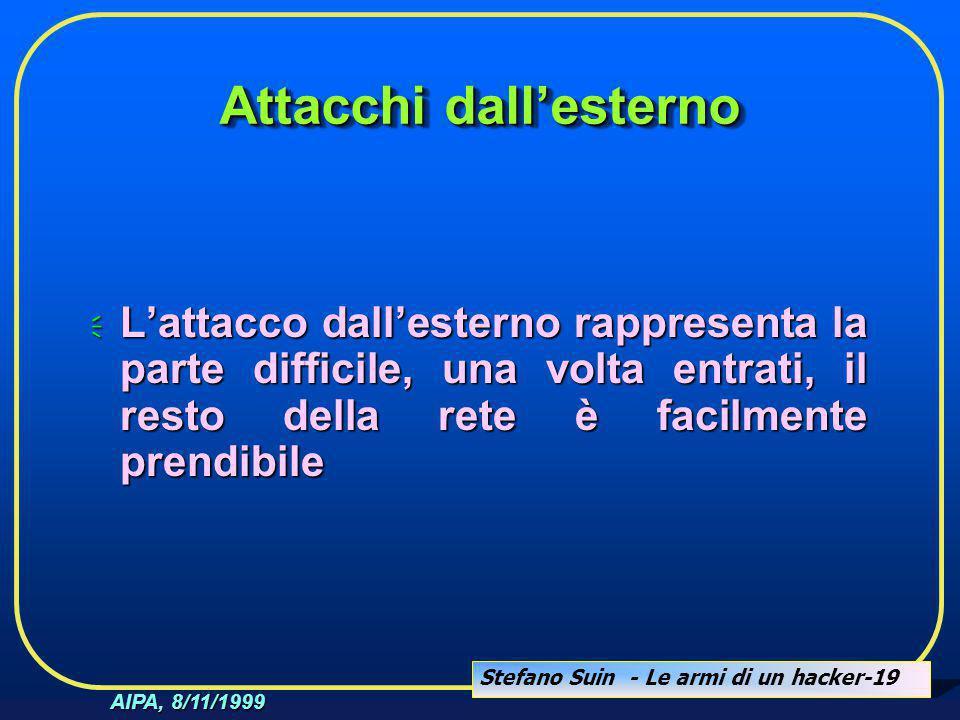 Stefano Suin - Le armi di un hacker-19 AIPA, 8/11/1999 Attacchi dall'esterno  L'attacco dall'esterno rappresenta la parte difficile, una volta entrat