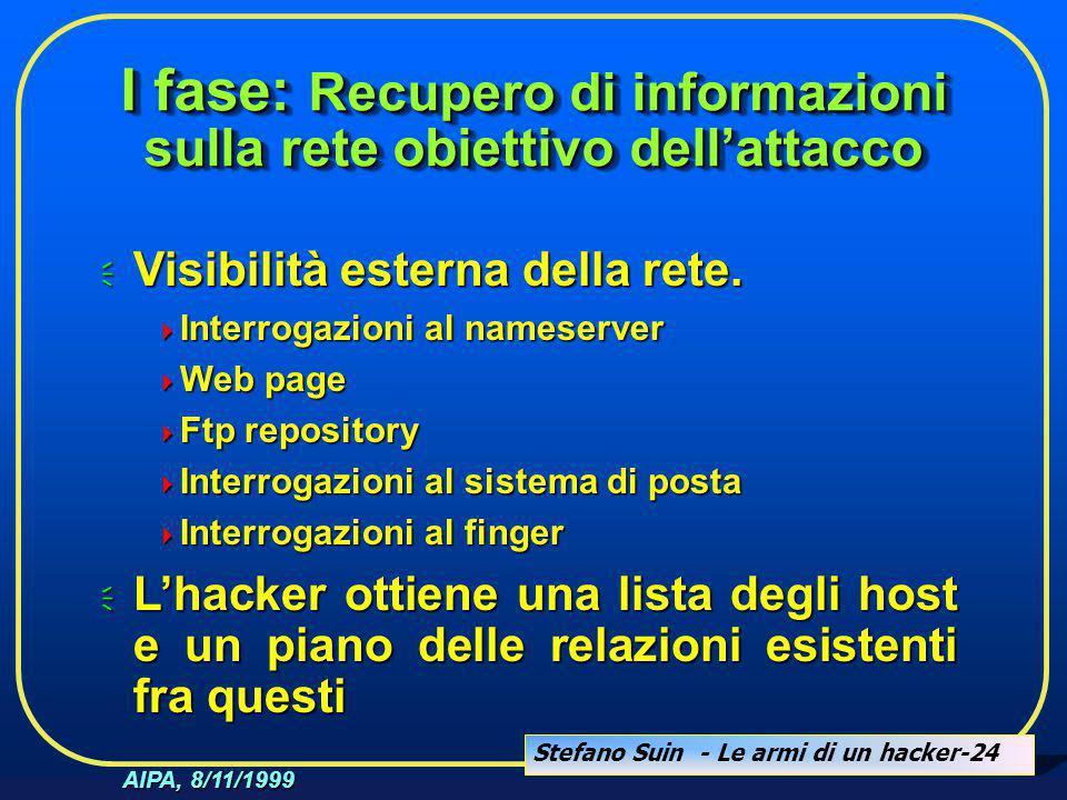 Stefano Suin - Le armi di un hacker-24 AIPA, 8/11/1999 I fase: Recupero di informazioni sulla rete obiettivo dell'attacco  Visibilità esterna della r