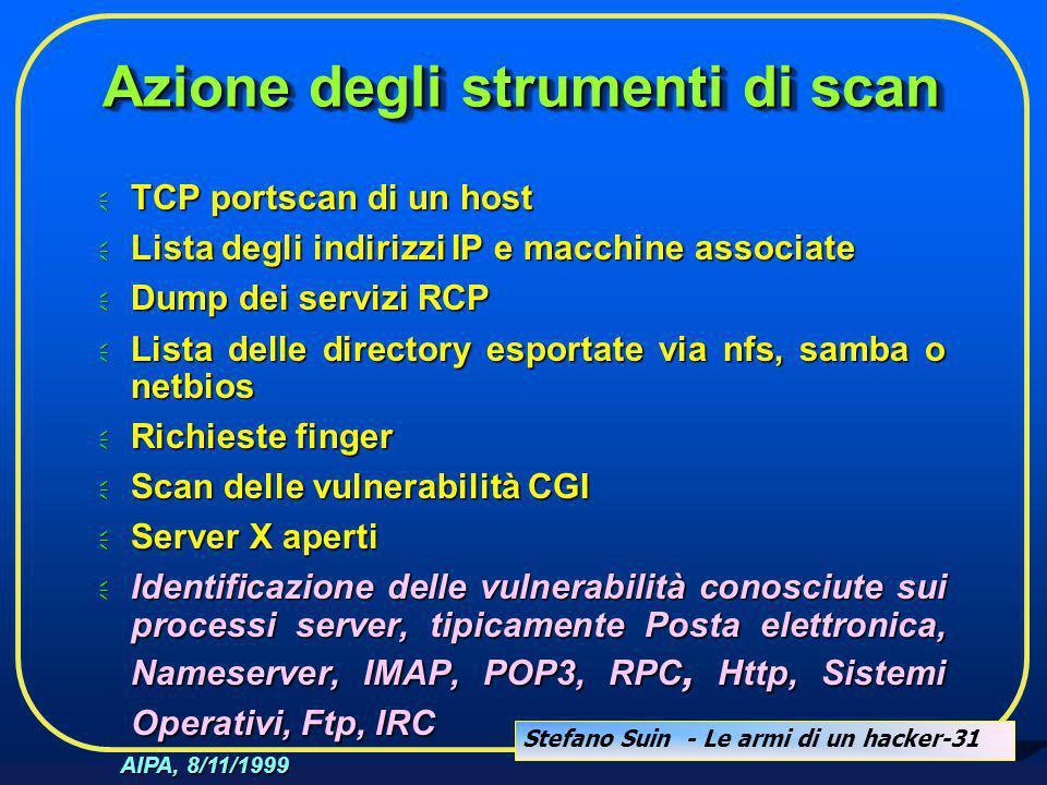 Stefano Suin - Le armi di un hacker-31 AIPA, 8/11/1999 Azione degli strumenti di scan  TCP portscan di un host  Lista degli indirizzi IP e macchine