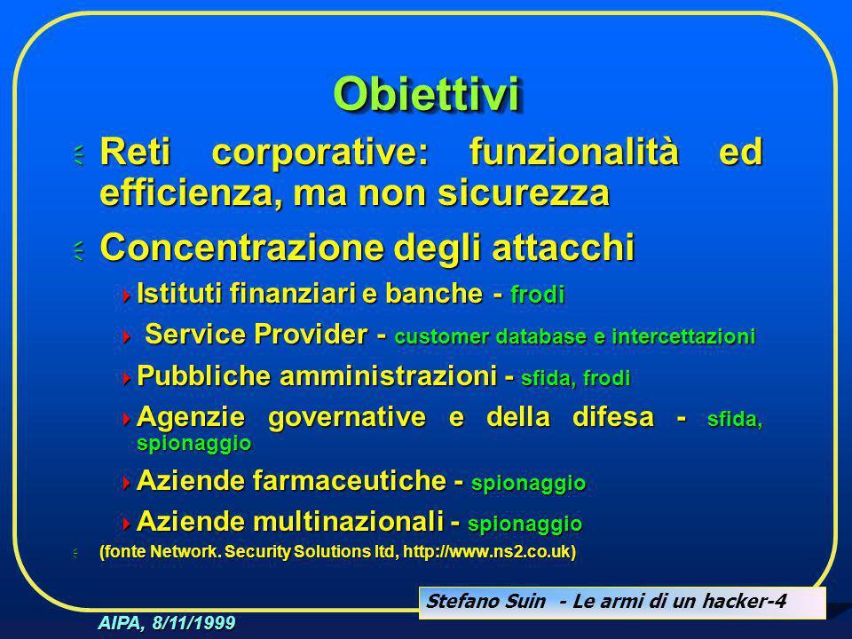 Stefano Suin - Le armi di un hacker-4 AIPA, 8/11/1999 ObiettiviObiettivi  Reti corporative: funzionalità ed efficienza, ma non sicurezza  Concentraz