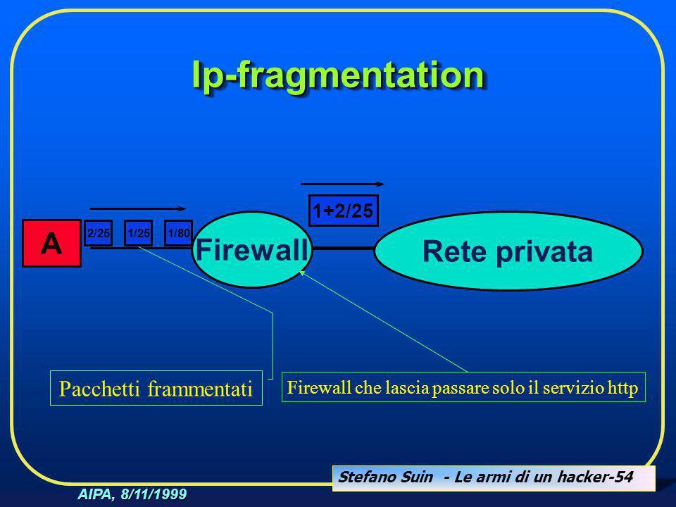 Stefano Suin - Le armi di un hacker-54 AIPA, 8/11/1999 A Rete privata Firewall 2/251/801/25 1+2/25 Pacchetti frammentati Firewall che lascia passare s