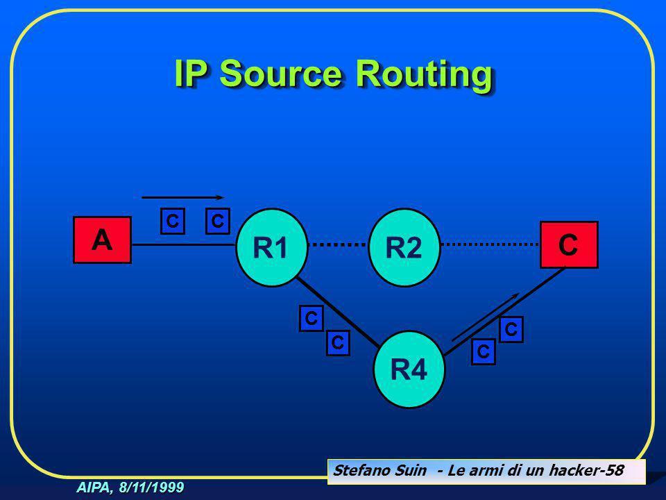 Stefano Suin - Le armi di un hacker-58 AIPA, 8/11/1999 IP Source Routing A C R4 R2R1 CC C C C C