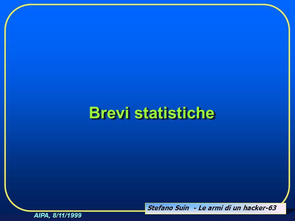 Stefano Suin - Le armi di un hacker-63 AIPA, 8/11/1999 Brevi statistiche
