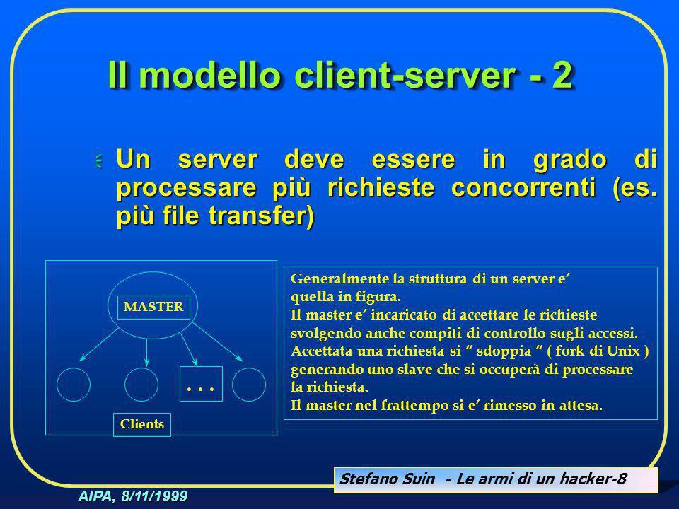 Stefano Suin - Le armi di un hacker-8 AIPA, 8/11/1999 Il modello client-server - 2  Un server deve essere in grado di processare più richieste concor