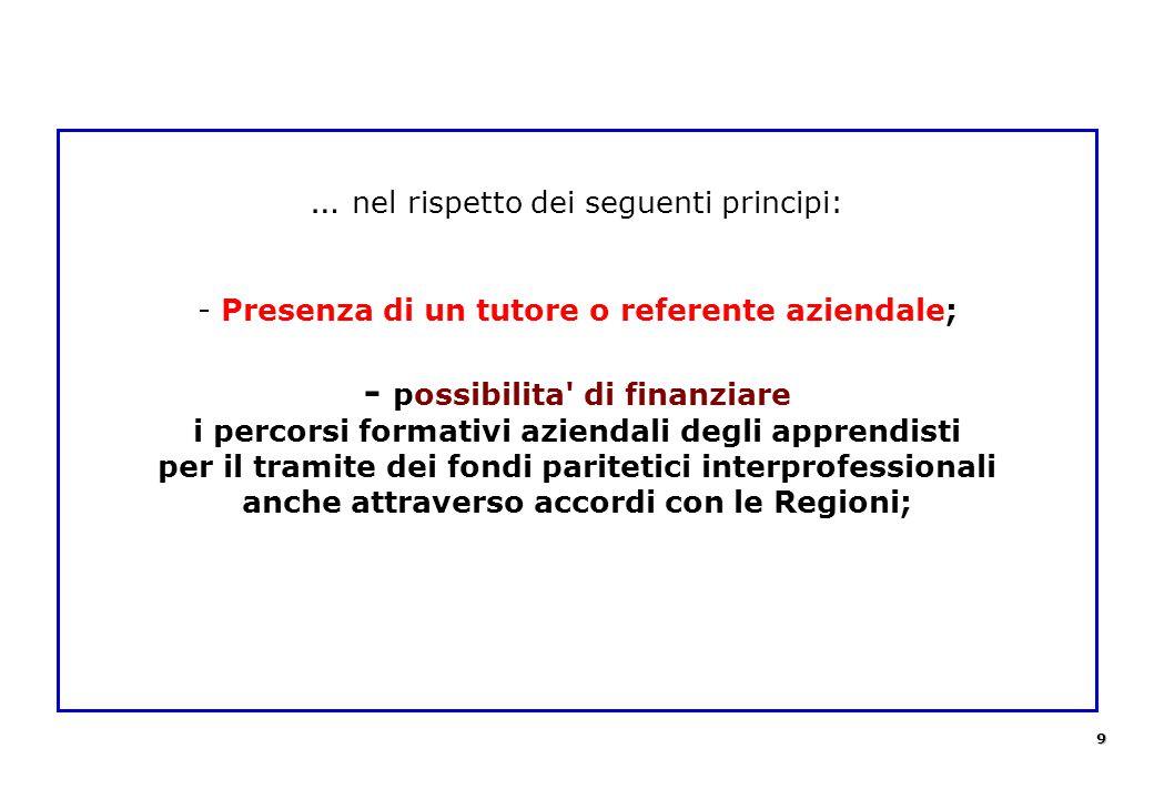 … nel rispetto dei seguenti principi: - Presenza di un tutore o referente aziendale; - possibilita' di finanziare i percorsi formativi aziendali degli