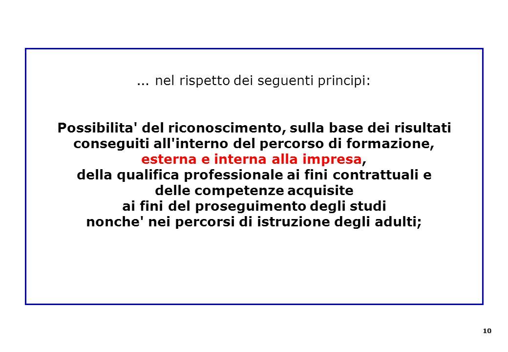 … nel rispetto dei seguenti principi: Possibilita' del riconoscimento, sulla base dei risultati conseguiti all'interno del percorso di formazione, est