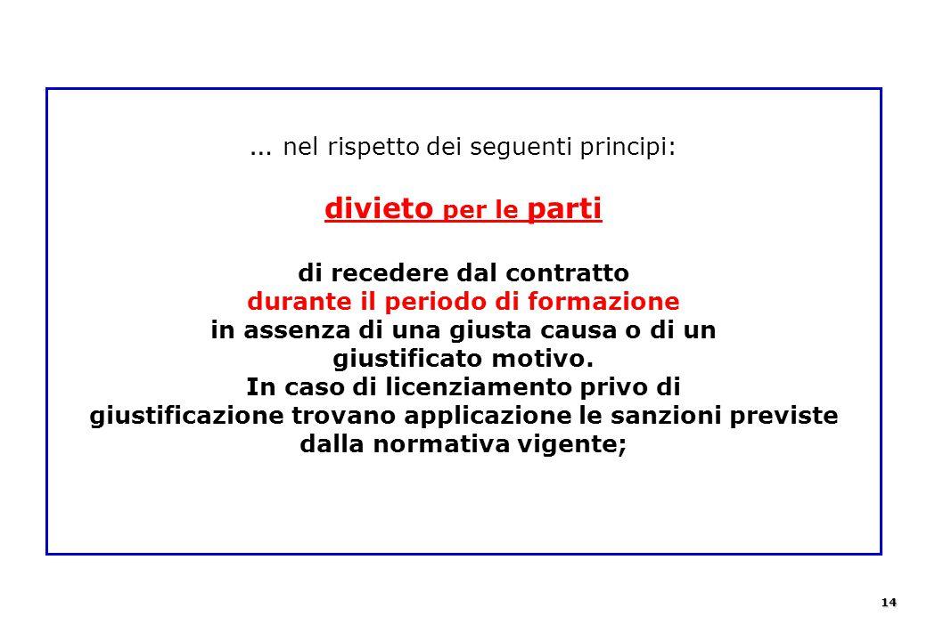 … nel rispetto dei seguenti principi: divieto per le parti di recedere dal contratto durante il periodo di formazione in assenza di una giusta causa o