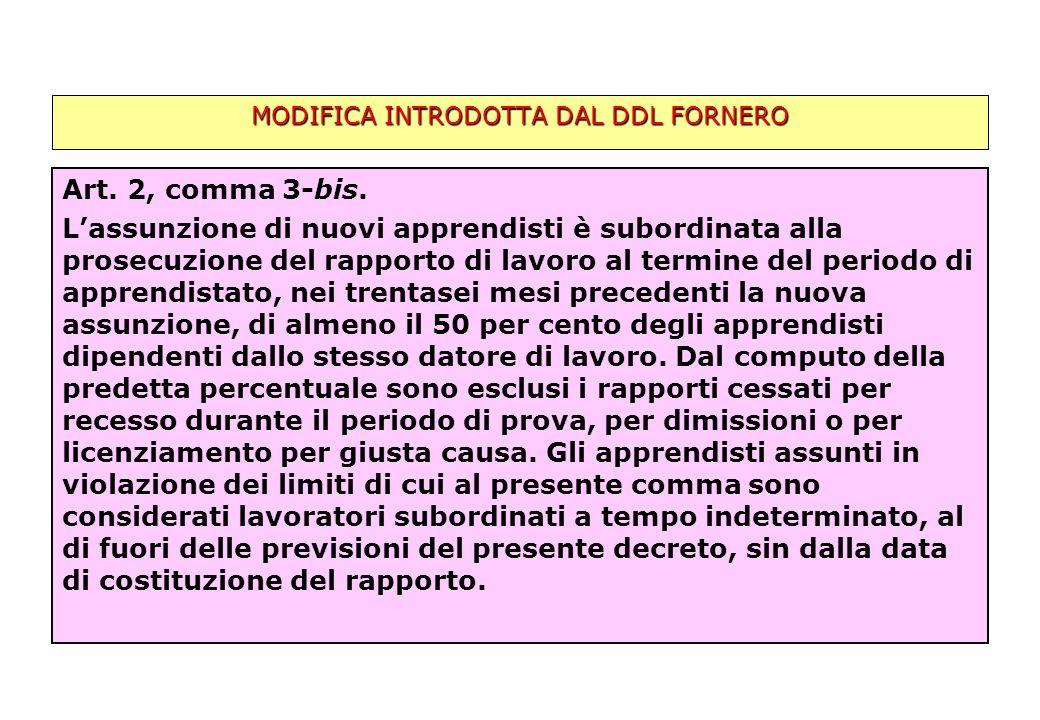 MODIFICA INTRODOTTA DAL DDL FORNERO Art. 2, comma 3-bis. L'assunzione di nuovi apprendisti è subordinata alla prosecuzione del rapporto di lavoro al t