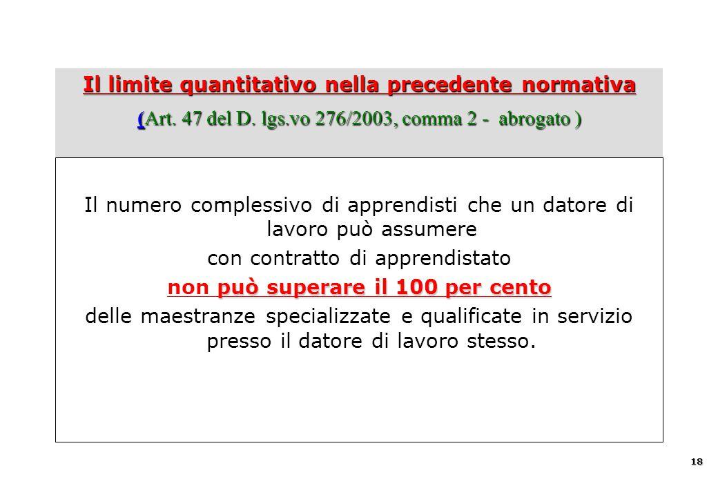 Il limite quantitativo nella precedente normativa (Art. 47 del D. lgs.vo 276/2003, comma 2 - abrogato ) Il numero complessivo di apprendisti che un da